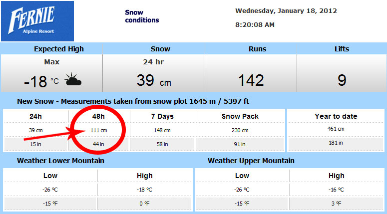 Fernie snowfall details January 18th 2012